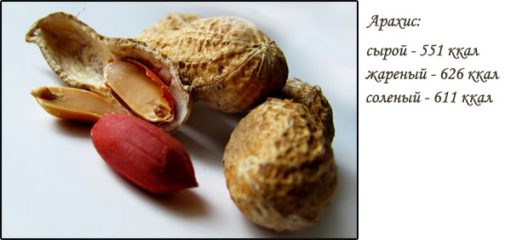 Калорийность арахиса: сырого и жареного